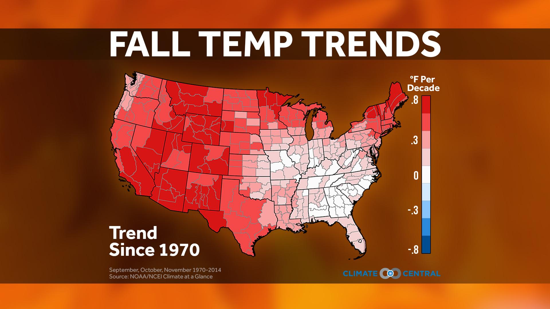 Fall Temp Trends