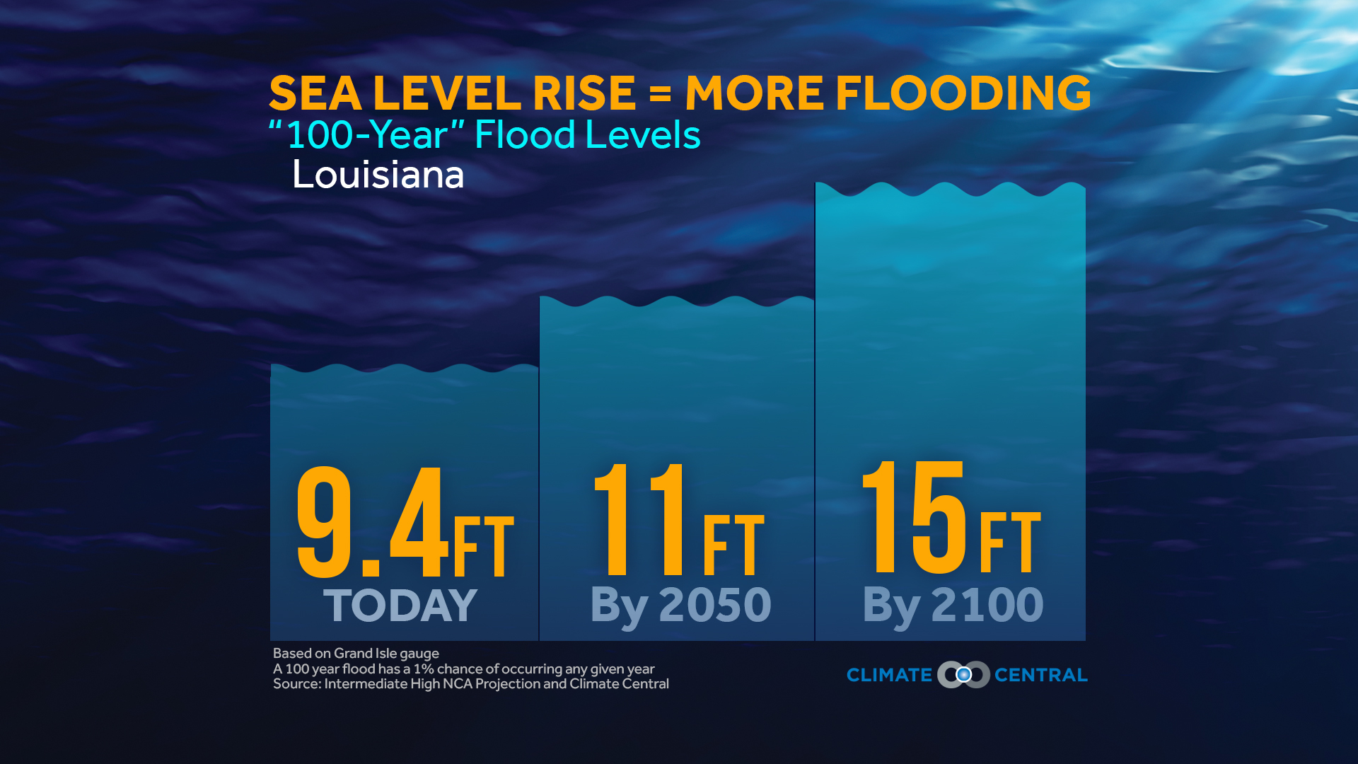projected sea level rise map with 10 Year Anniversary Of Hurricane Katrina on Americans In Danger From Rising Seas further Britain Flooding Atlantis Sea Level Rise Ice Caps Melt further Climate Change As A Threat To Humans in addition Climate Change And Sea Level Rise A Looming besides Dataset.