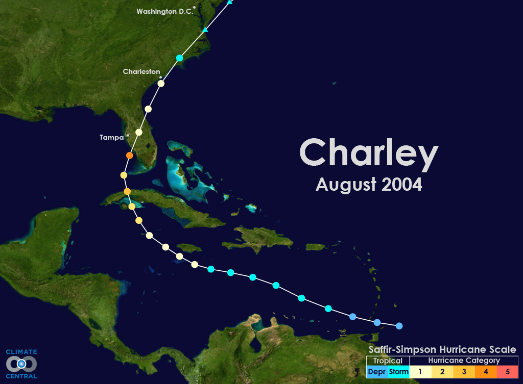 Recent hurricanes